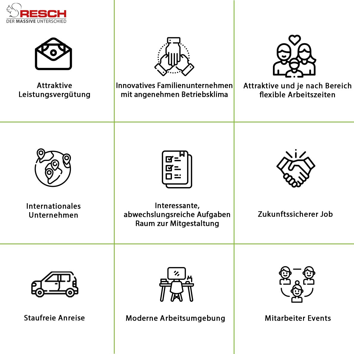 icons-resch-job